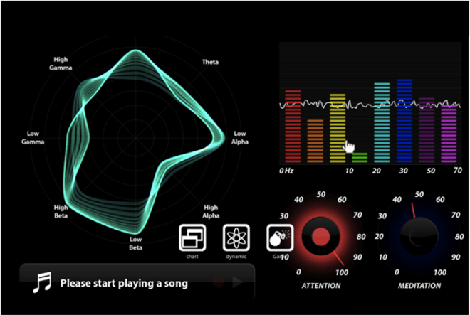 1001 Apps that Use your Brain Waves   Sapien Labs