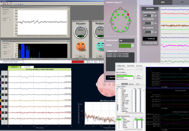 R&D with Commercially Available EEG Headsets | Sapien Labs