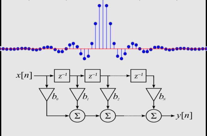 Pitfalls of Filtering the EEG Signal | Sapien Labs